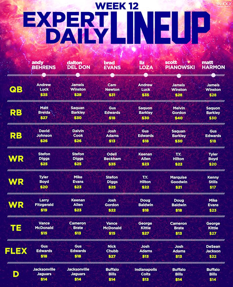 image about Nfl Cheat Sheet Printable identified as 7 days 12 Myth DFS Marketing consultant lineups: Plenty of Gus Edwards