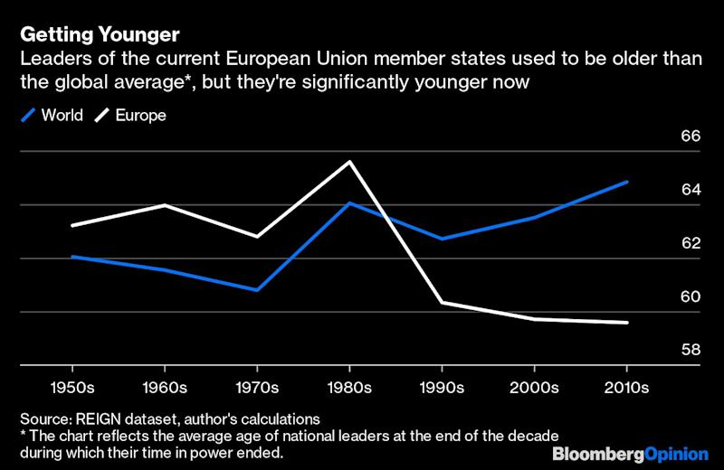 Europe's Young Leaders Are Bucking Politics as Usual