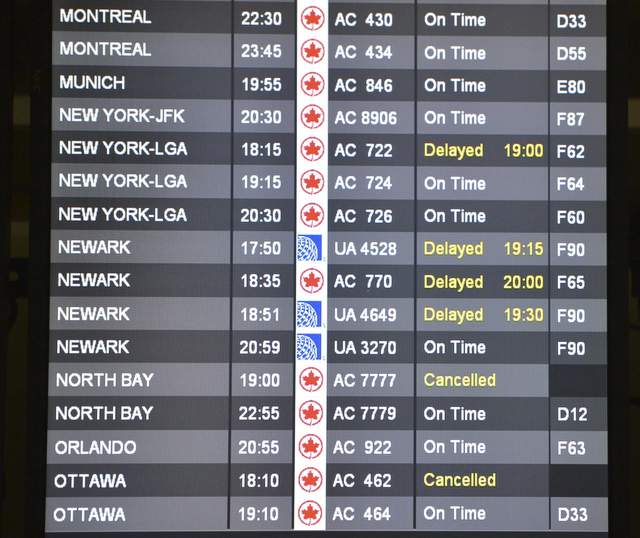 Air Canada, WestJet, Porter and Air Transat fined for