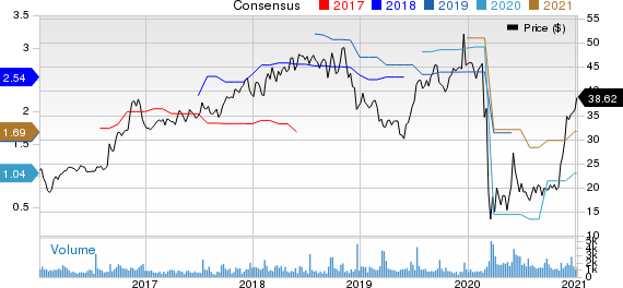 AAR Corp. Price and Consensus