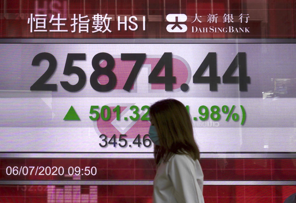 A woman wearing a face mask walks past a bank's electronic board showing the Hong Kong share index at Hong Kong Stock Exchange Monday, July 6, 2020. Asian stock markets rose Monday as investors looked ahead for data they hope will support optimism about a global economic recovery. (AP Photo/Vincent Yu)