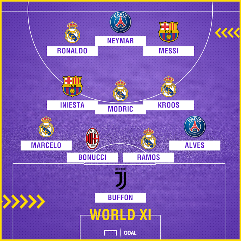 productions fifpro world xi - photo #27