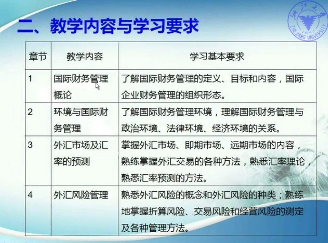 【9420-2015】國際財務管理 教學影片(MP4檔案格式) - ( 25 堂課 浙江大學 ) 330元 !