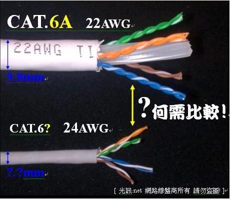 [ 10G 新世代 ] 大同網路線 正 大同 CAT.6A 頂極線材,超粗線徑,非一般 CAT.6e CAT.7 CAT.6 SSTP