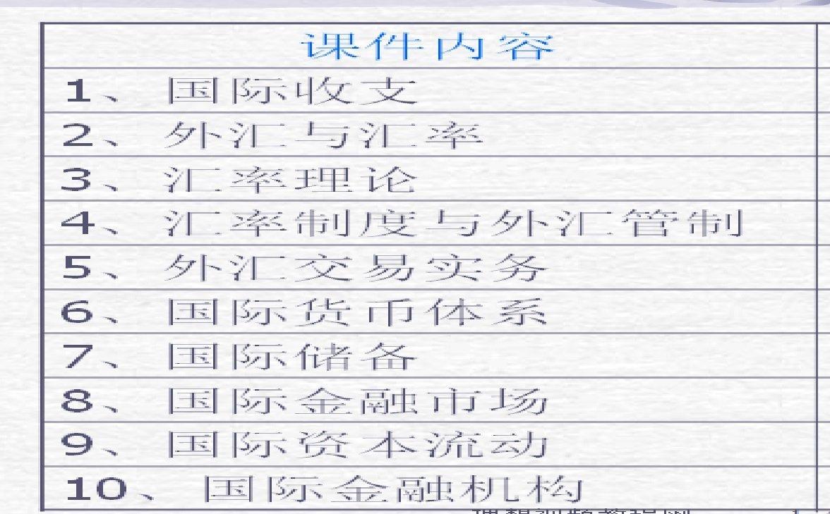 【9420-2014】國際金融學 教學影片(MP4檔案格式) - ( 33 堂課 浙江大學 ) 330元 !
