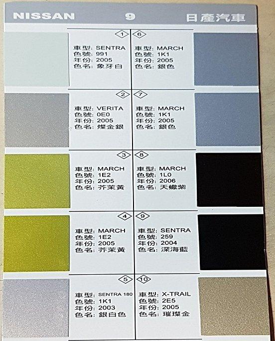 艾仕得(杜邦)塗料 原廠配方點漆筆.補漆筆 NISSAN SENTRA VERITA MARCH X-TRAIL