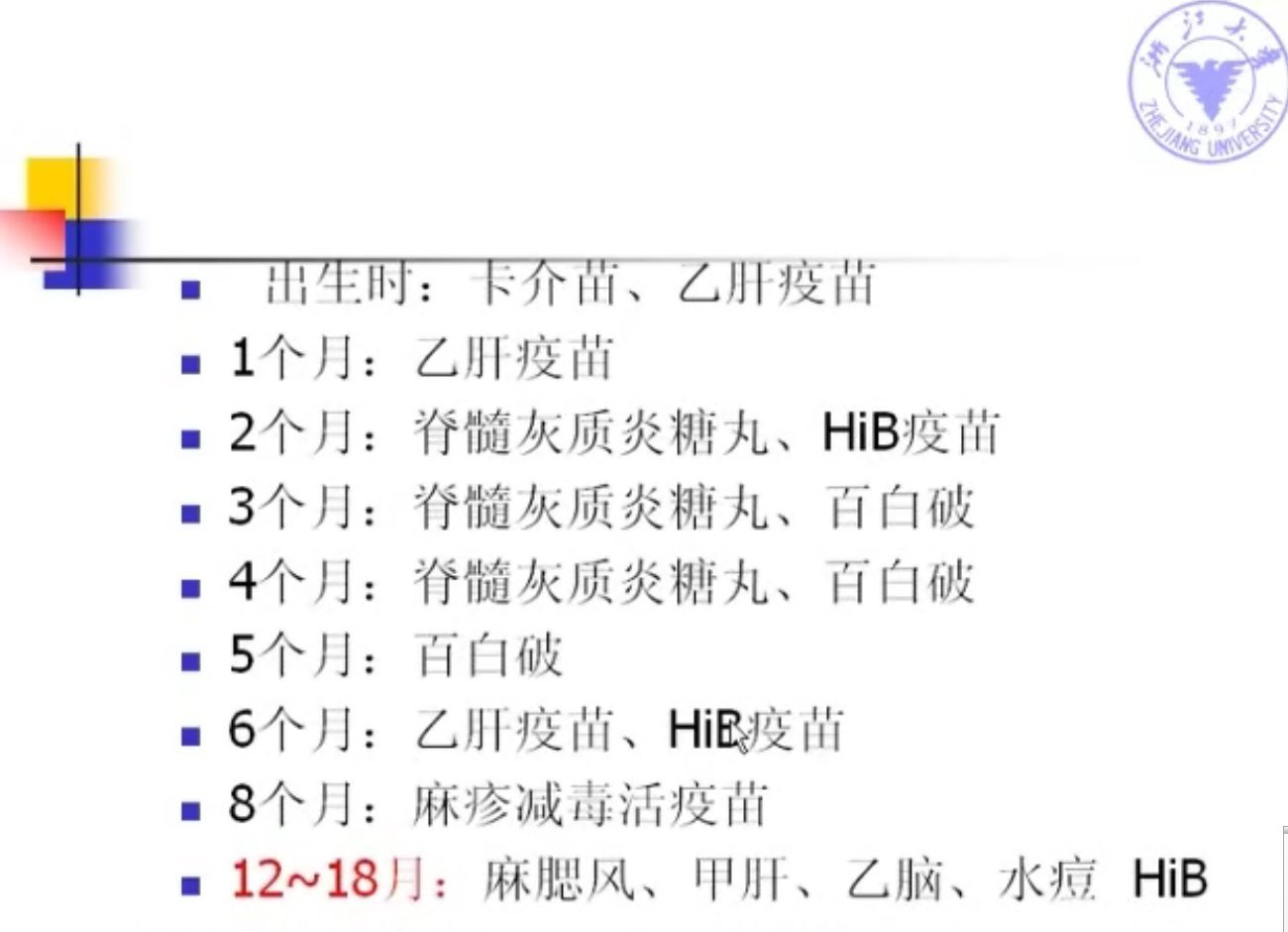 【9420-5070】兒科護理學 教學影片(MP4檔案格式) - ( 25 講課 ) 330 元 !