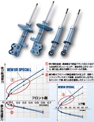 【童夢國際】日本 KYB NEW SR 藍筒避震器 LEXUS RX270 RX350 RX450H 專用 08- 藍桶