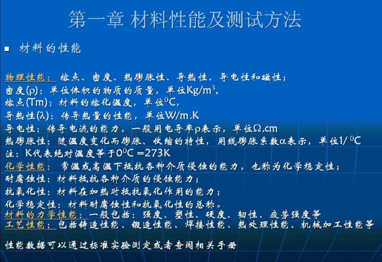 【9420-1792】造船材料與焊接 教學影片 - ( 42 堂課 上海交通大學 ) 350 元!