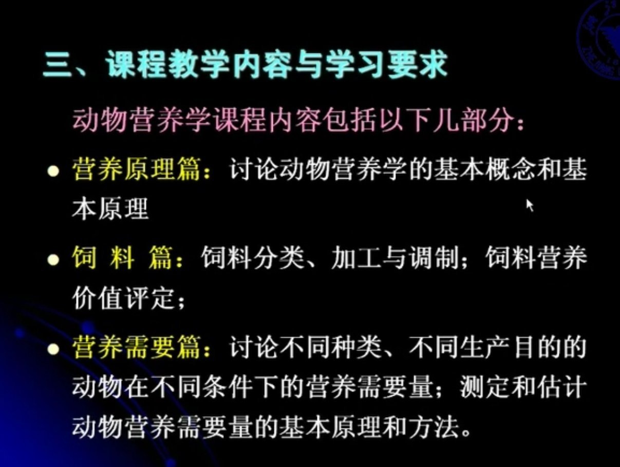 【9420-5064】動物營養學 教學影片(MP4檔案格式) - ( 33 堂課 ) 330 元 !