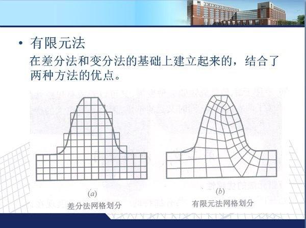 【理工-502】有限元分析 教學影片 27 堂課 上海交大  衝  420 元!