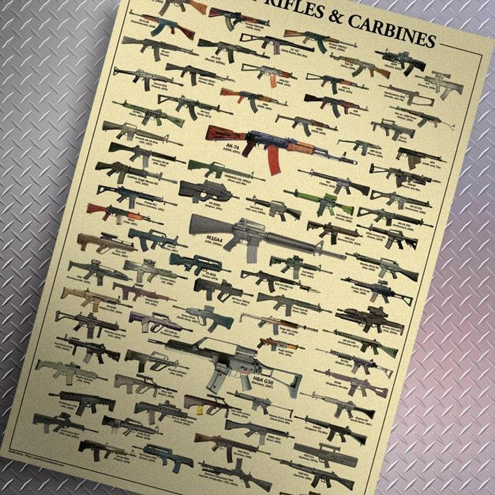 【貼貼屋】世界名槍大集合 懷舊 復古 牛皮紙 海報 壁貼 店面裝飾  電影海報 373