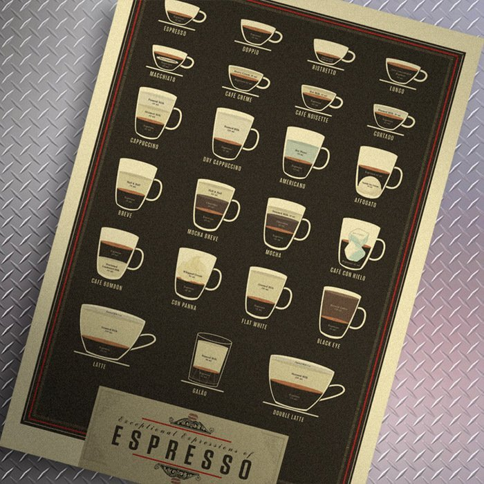 【貼貼屋】咖啡配比圖 Espresso 牛皮紙 海報 壁貼 店面裝飾  電影海報 308