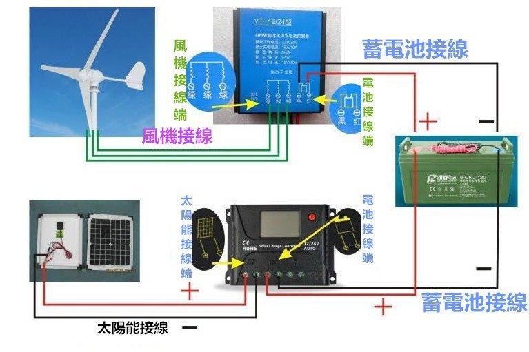 300w微小型風力發電機 風光互補系統12V 風力發電