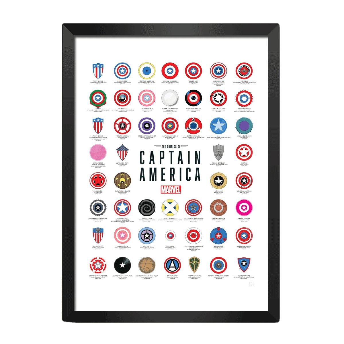 [ ]彩色裝飾海報 美國隊長盾牌圖艦 Captain America復仇者漫畫英雄 科幻電影裝飾臥室宿舍客廳牆畫咖啡廳