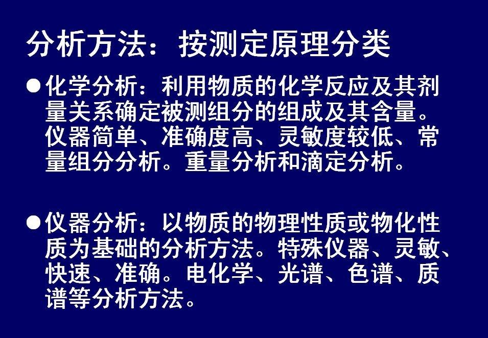 【9420-5112】分析化學 教學影片-( 46 堂課 上海交大 ) 380 元!