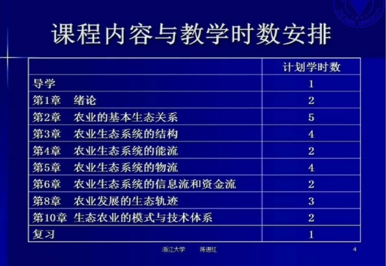 【9420-8529】農業生態學 教學影片(MP4檔案格式) - ( 24 堂課 浙江大學 ) 330元 !