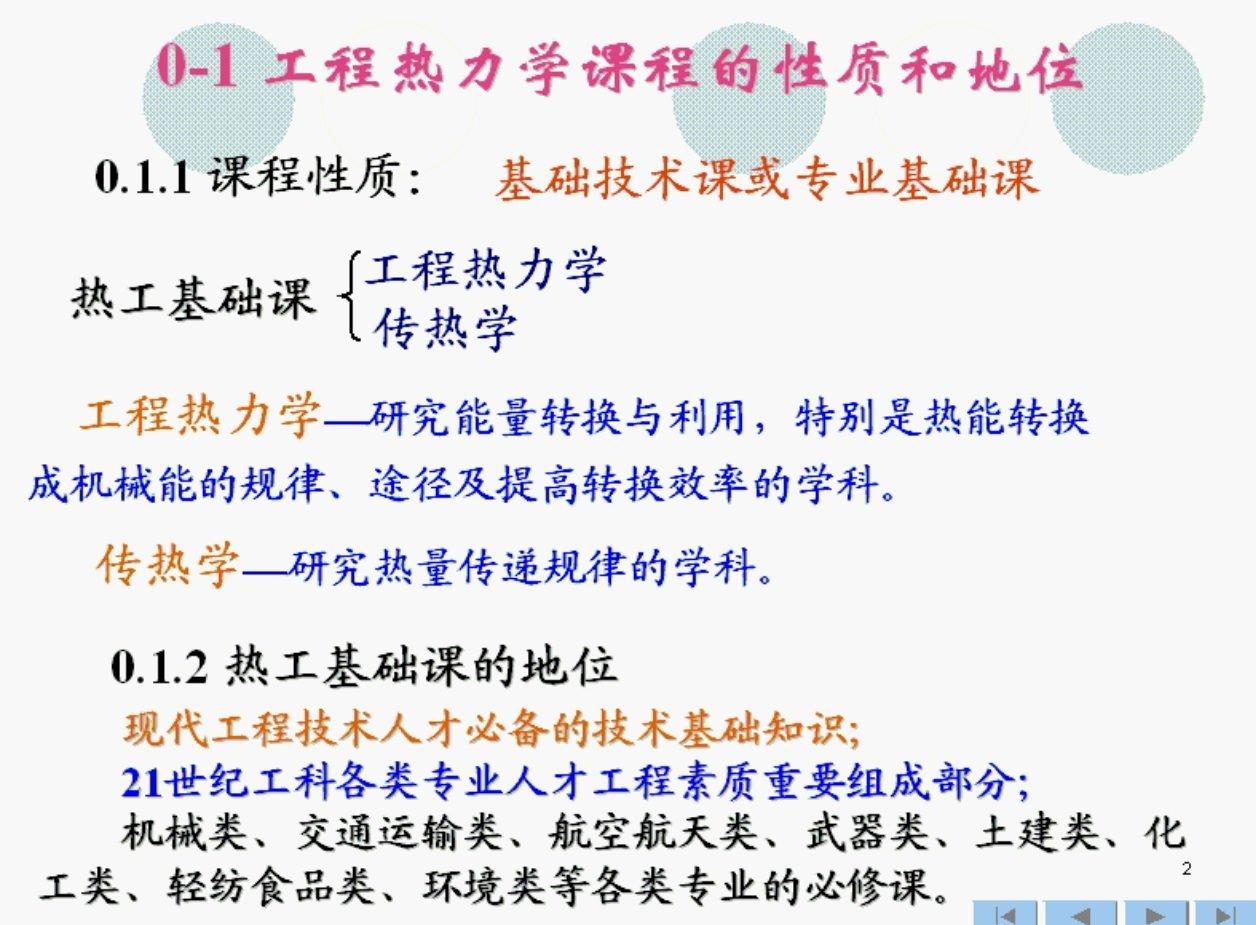 【9420-1794】熱工學 教學影片 - ( 41 堂課 上海交通大學 ) 350 元!