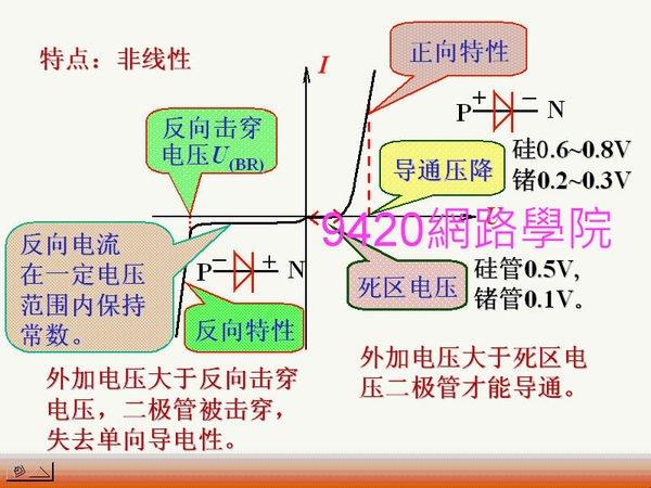 【9420-1611】電子技術基礎(電子學) 教學影片 - (43 堂課 上海交大 ) 328 元!