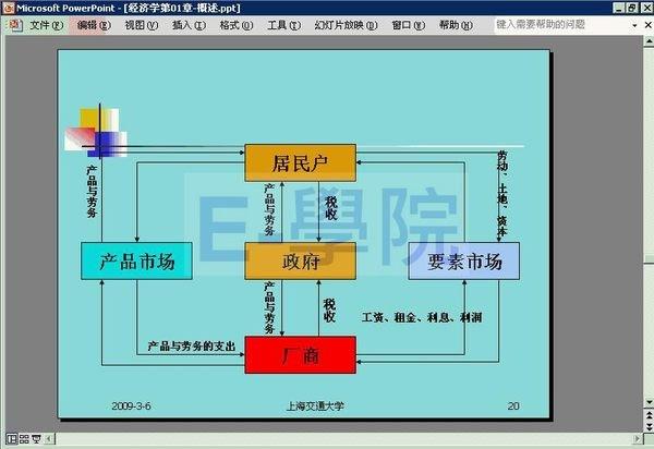 【商-300】總體  個體 經濟學  教學影片  46 堂課 上海交大  衝  326 元 !