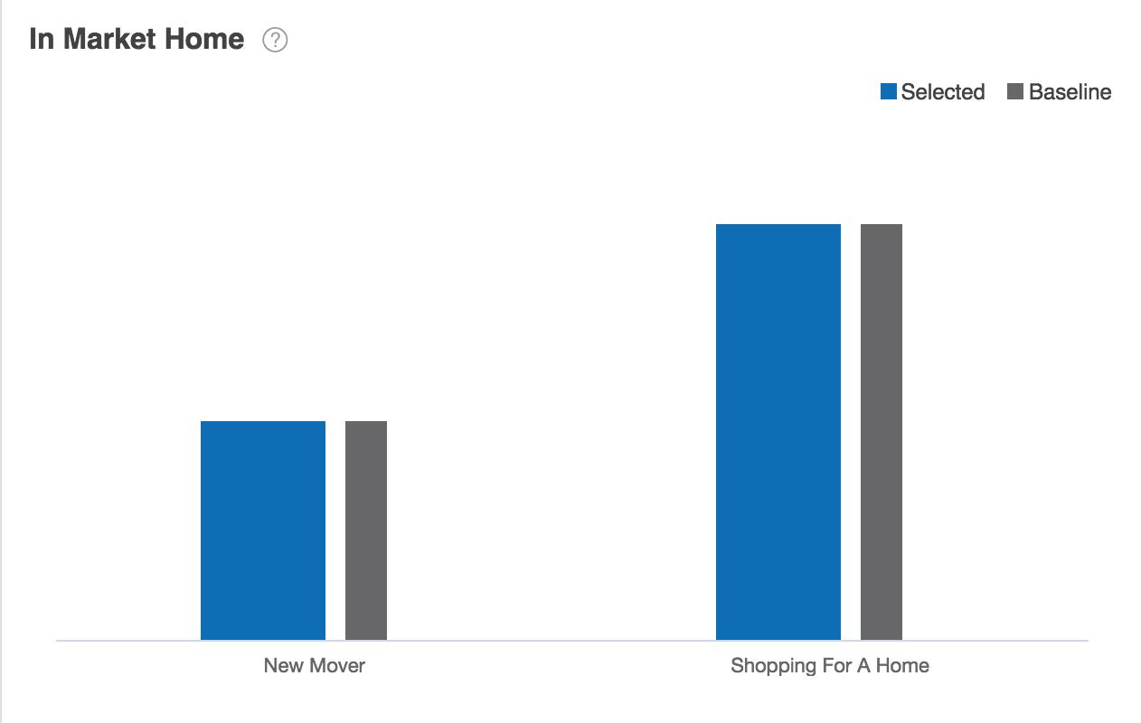 In Market Home Report