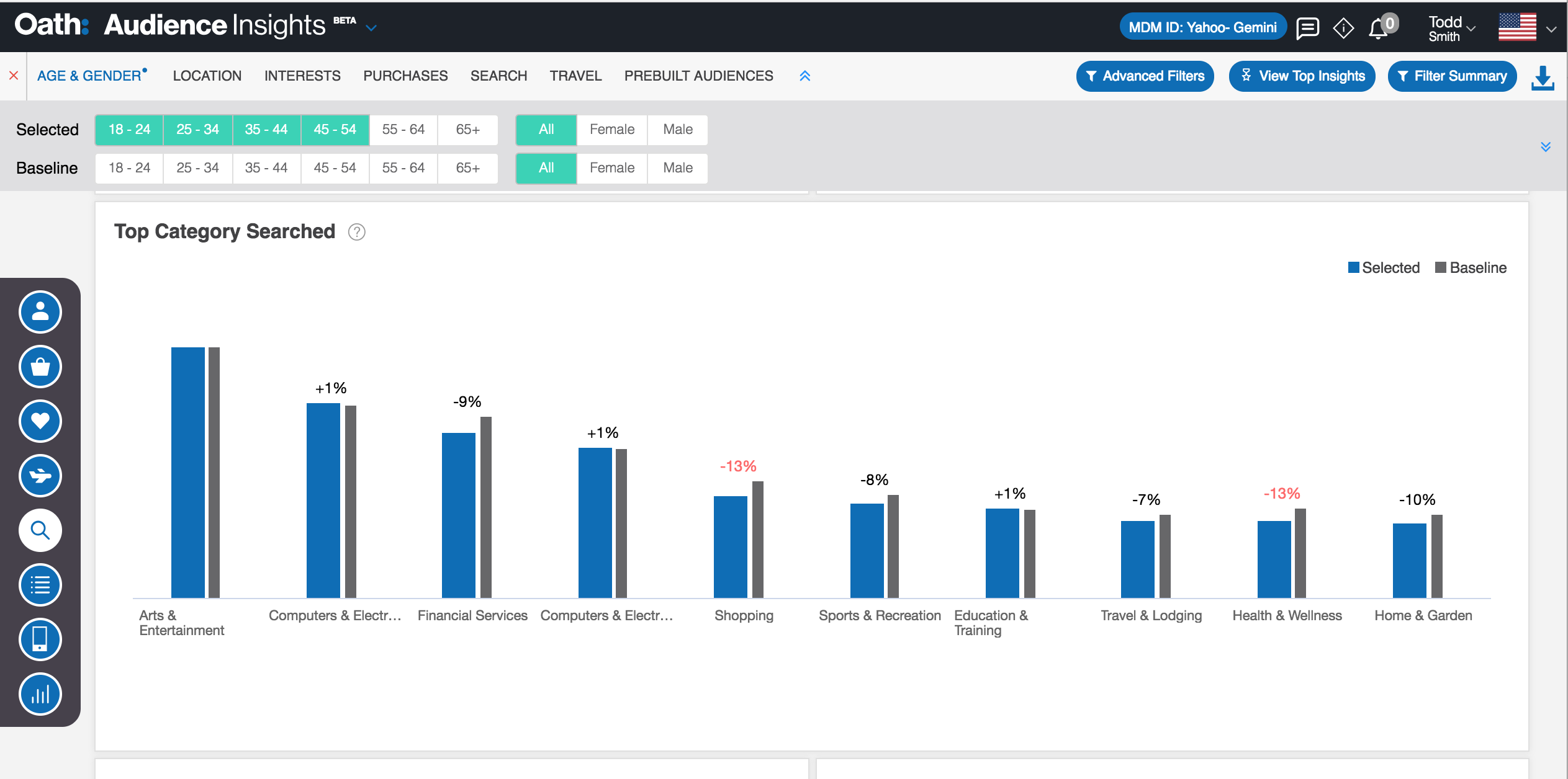 Search Insights in Audience Insights Console