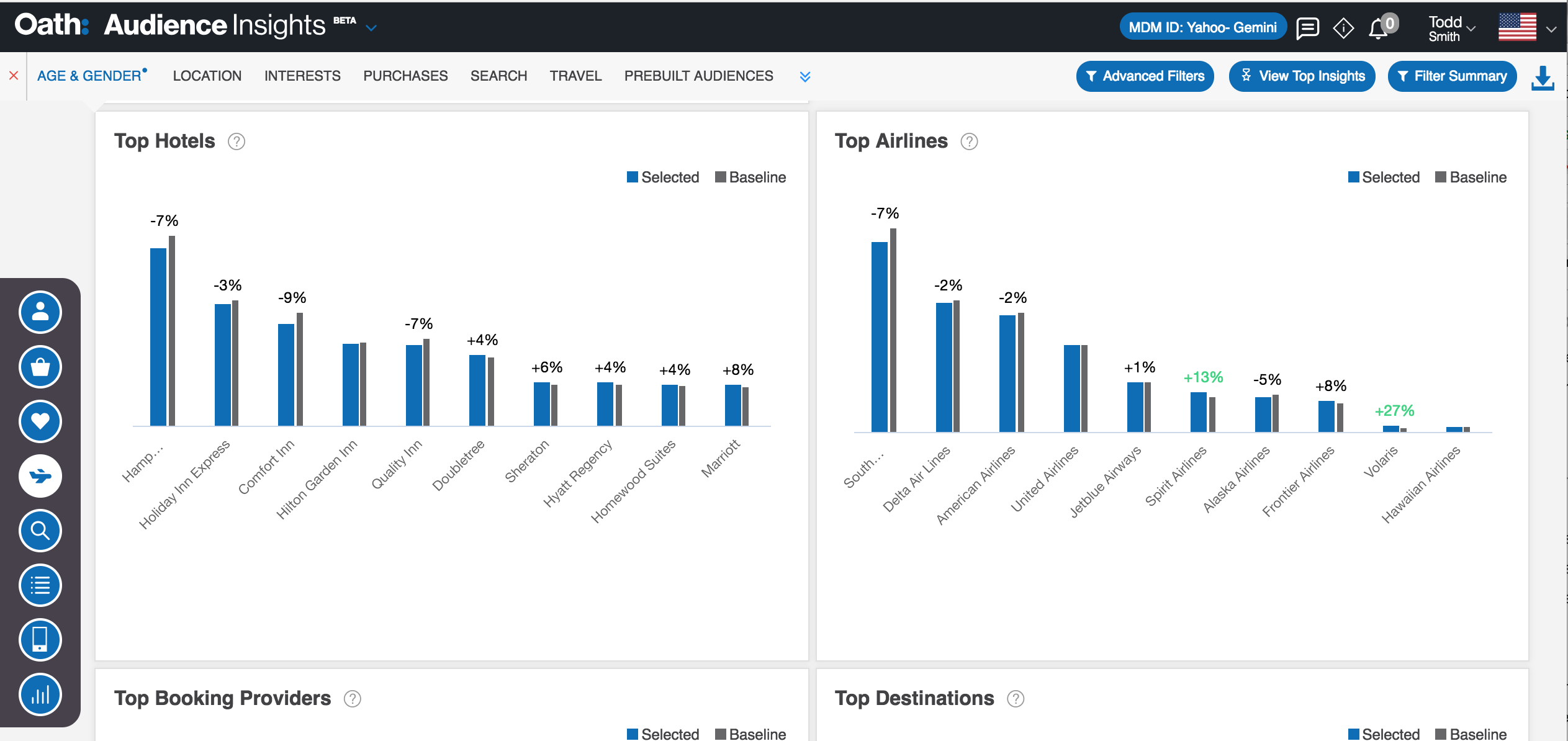 Travel Insights in Audience Insights Console