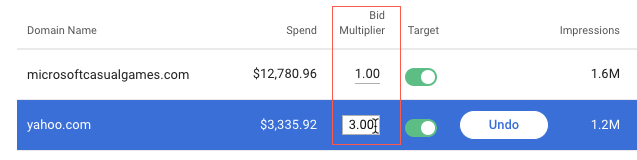 bid-multiplier control