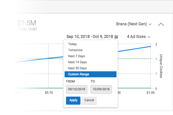 Select a time range of data