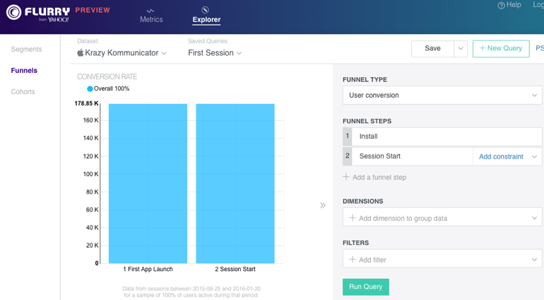 funnels-first-session-conv-rate