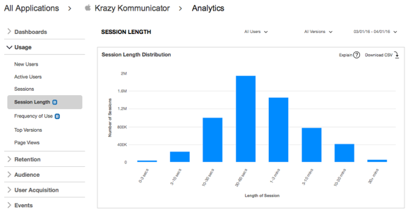 analytics-session-length