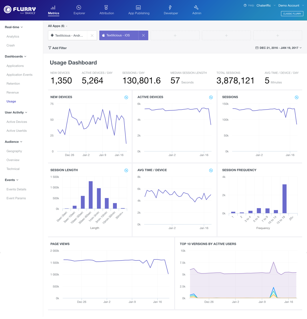 analytics-usage-dashboard