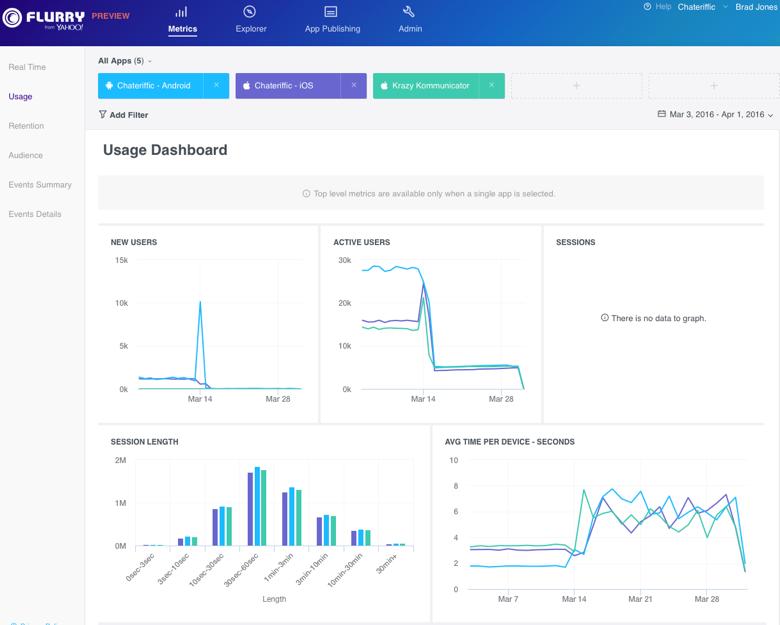 analytics-usage-dashboard