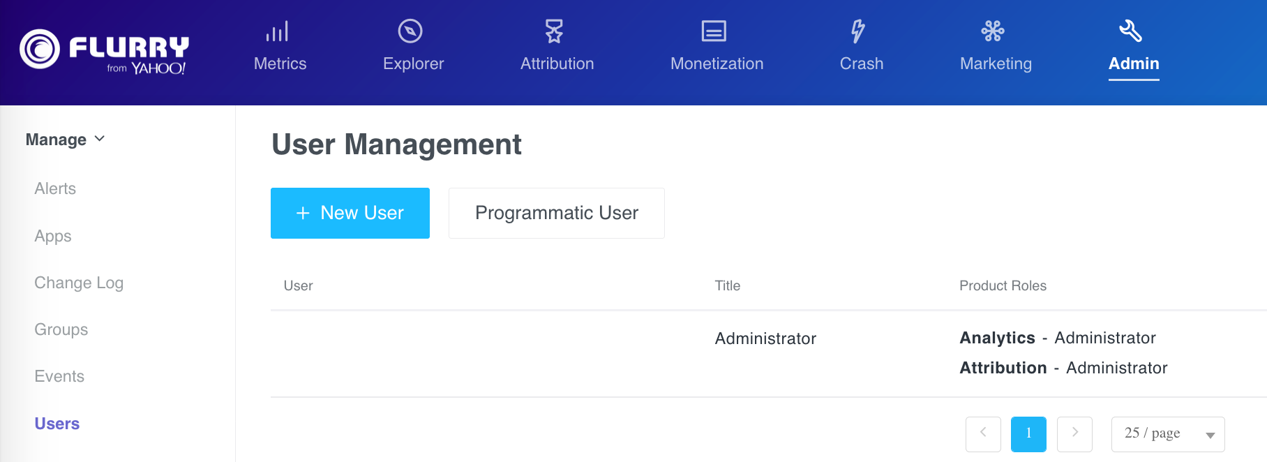 admin programmatic user