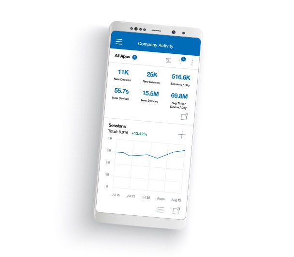 Flurry App for Android and iOS