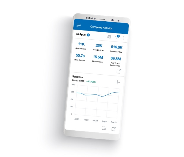 Flurry App for iOS and Android showing interface