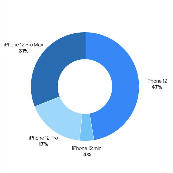 China iOS thumbnail