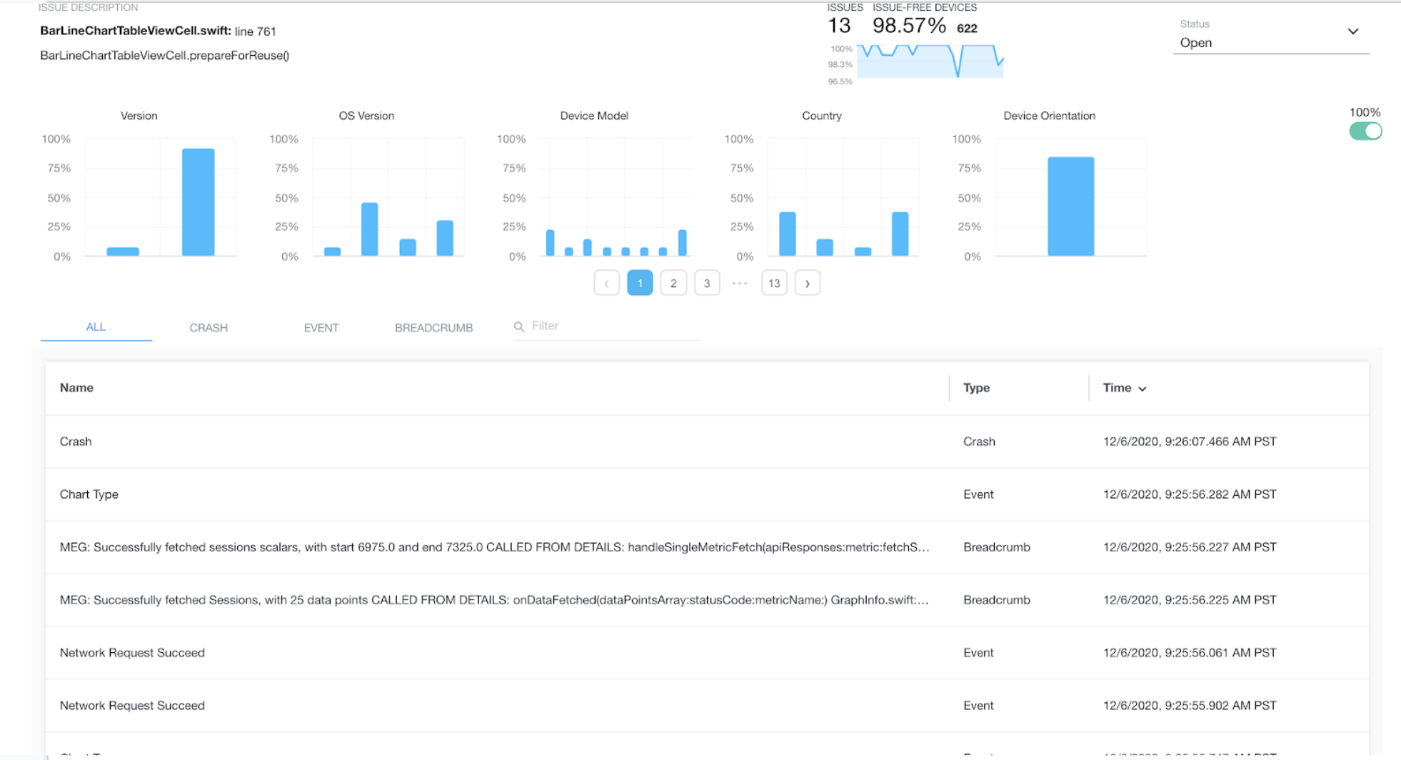 The Flurry Crash Analytics user interface displays the events, breadcrumbs, and crash details in a list