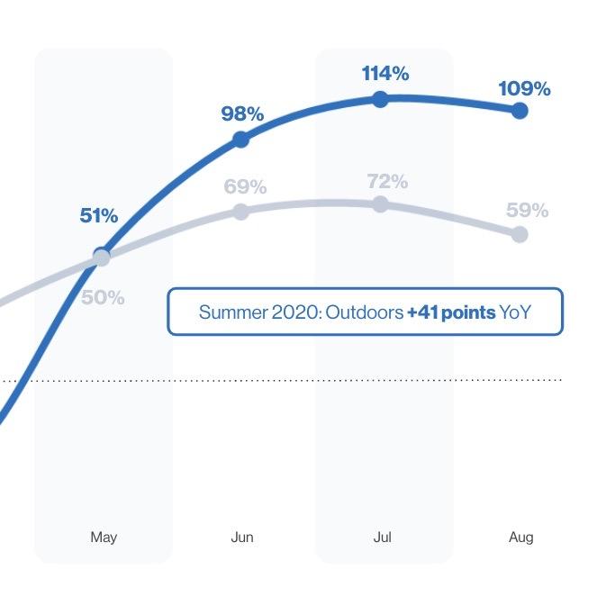 summer-trends-thumbnail