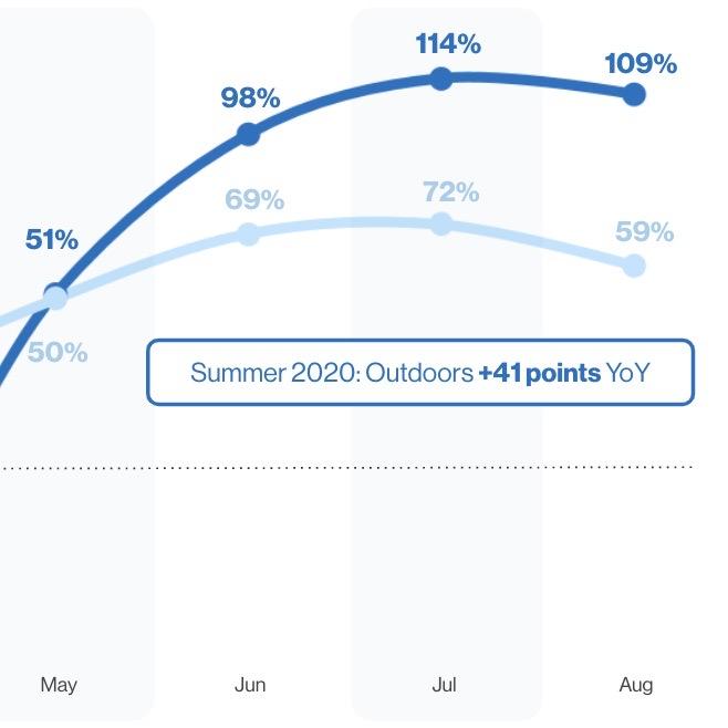 travel-trend-summer-covid