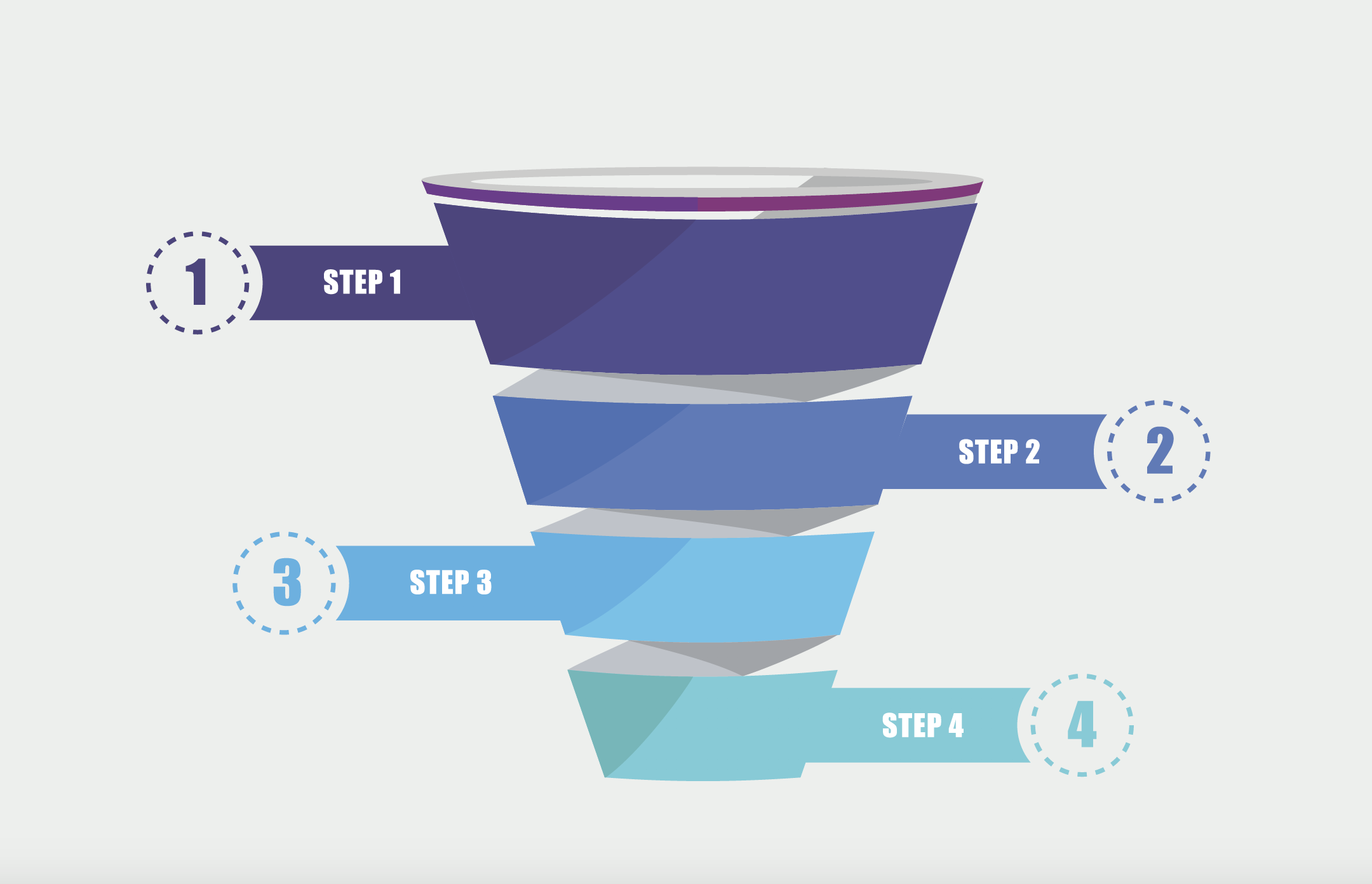 What is a Mobile App Conversion Funnel?
