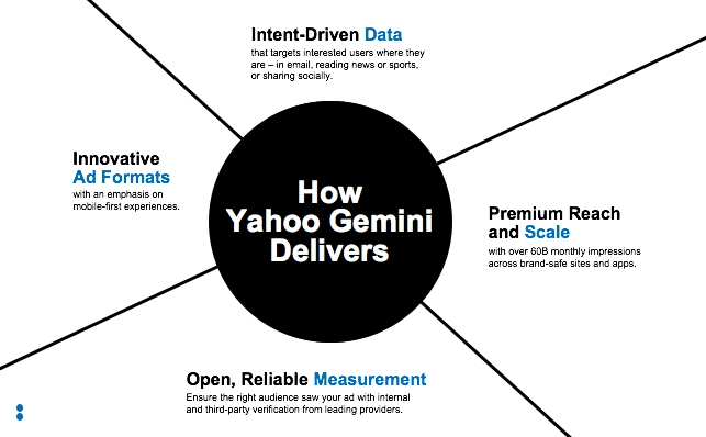 how yahoo gemini delivers
