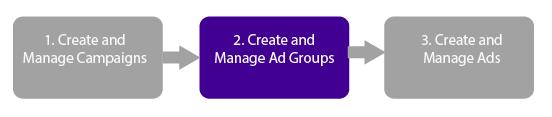 concept_gem_camp_setup_adgroup