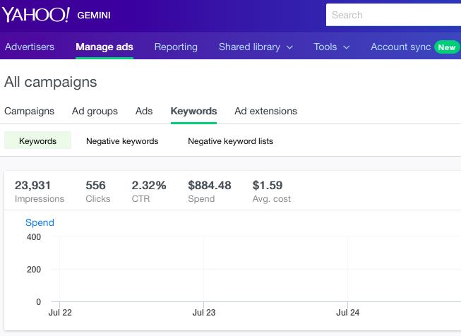 keyword-campaigns-main