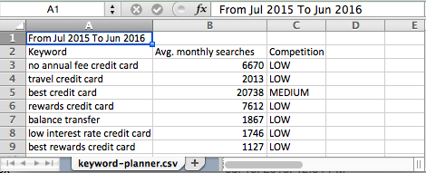 keyword output csv