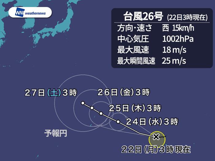 台風26号が発生