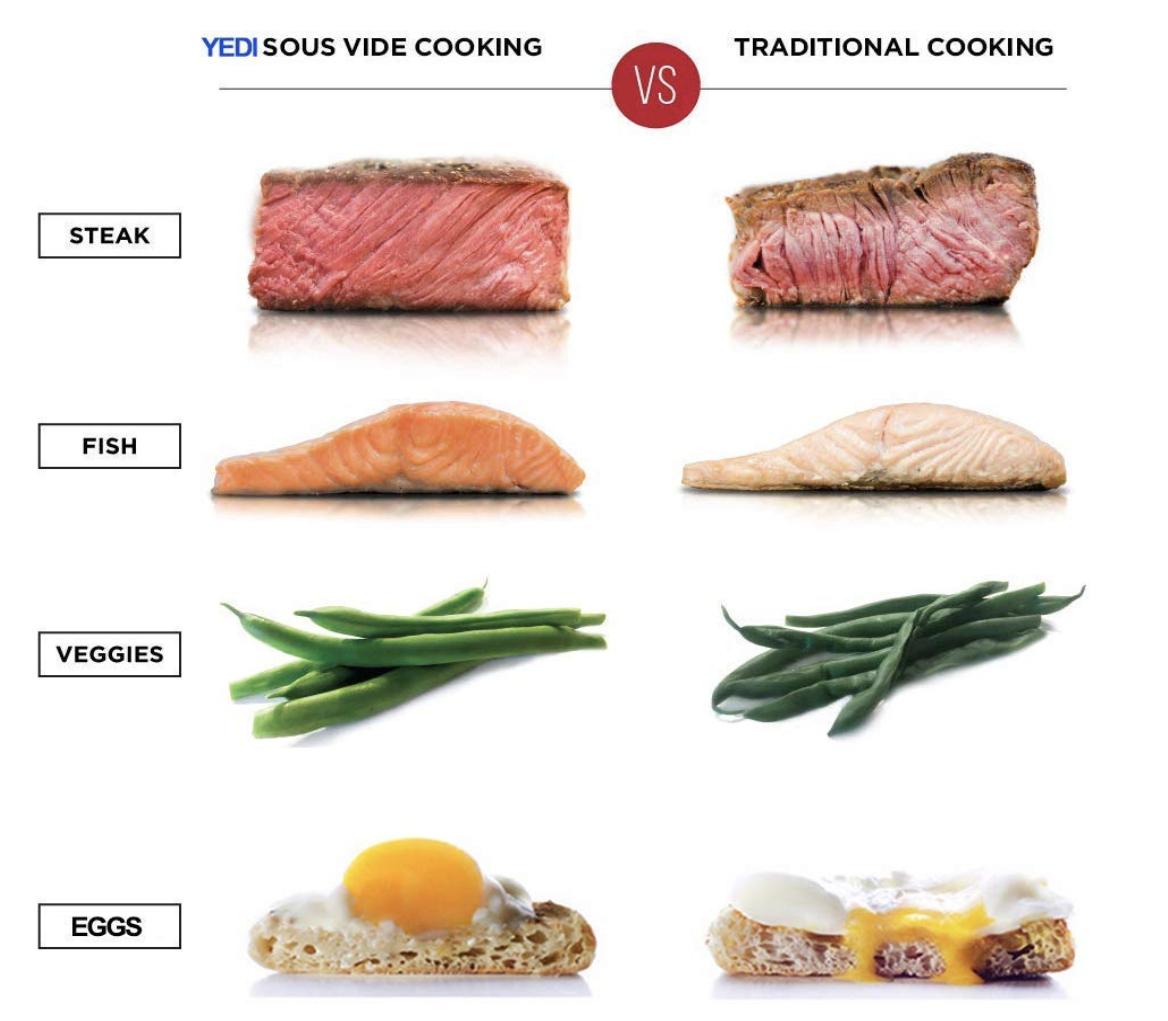 Yedi sous-vide cooking comparisons