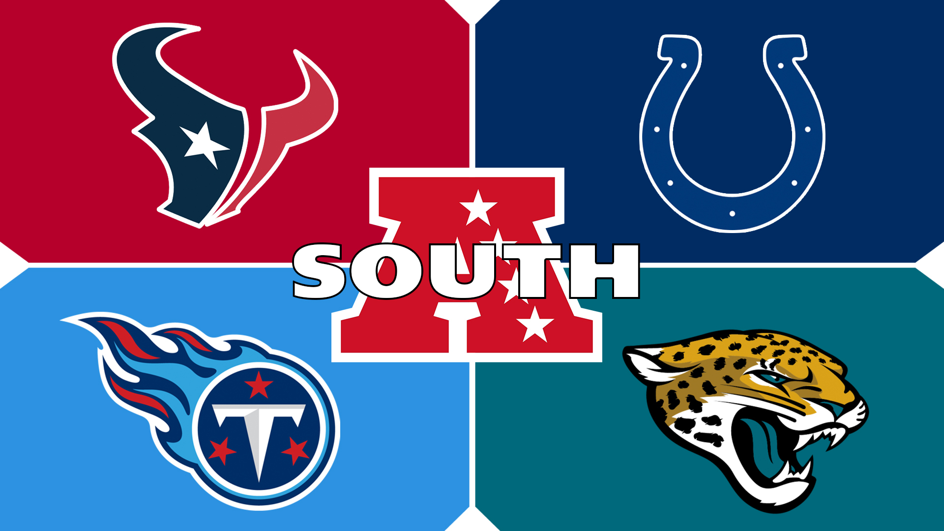 2020 AFC South Preview