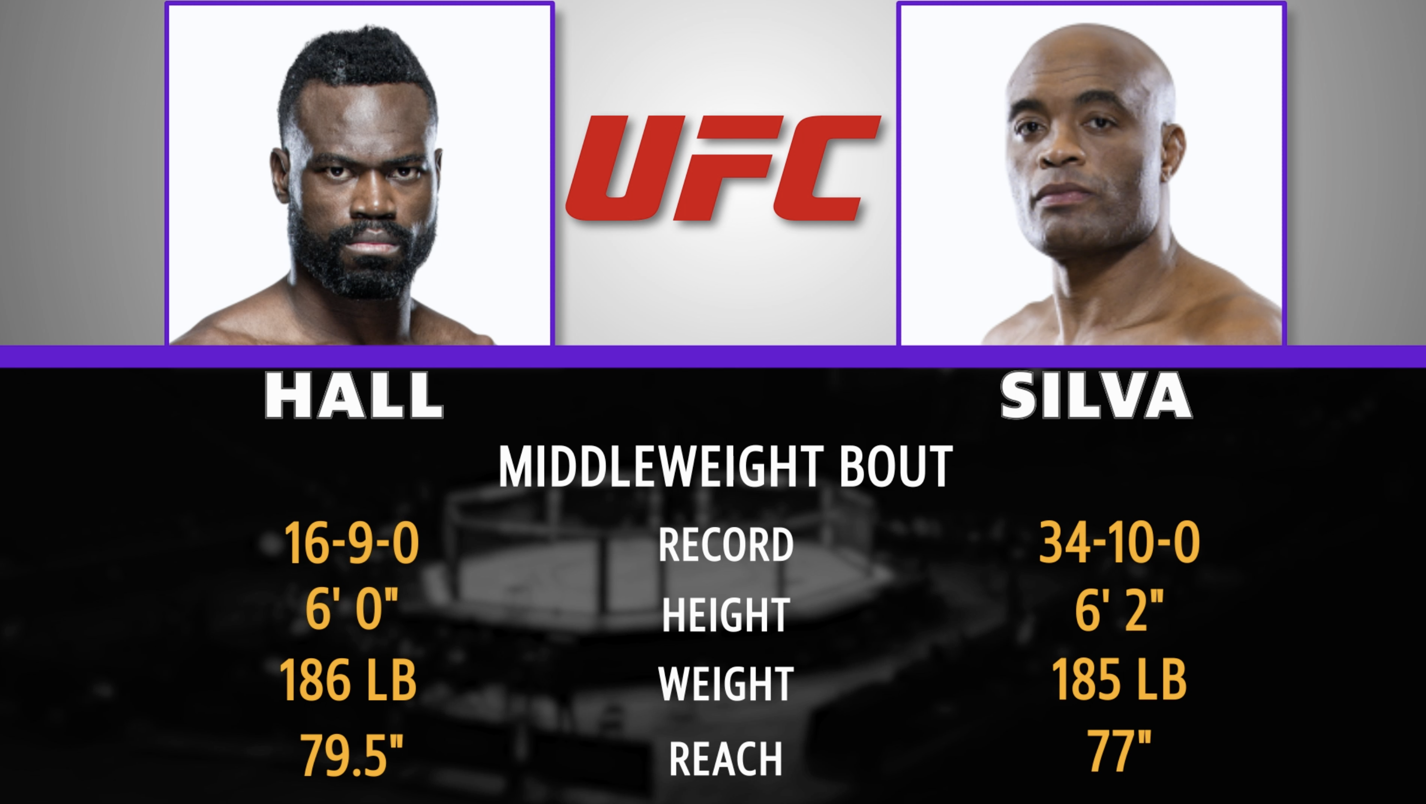 Silva vs franklin betting odds matched betting online spreadsheet collaboration