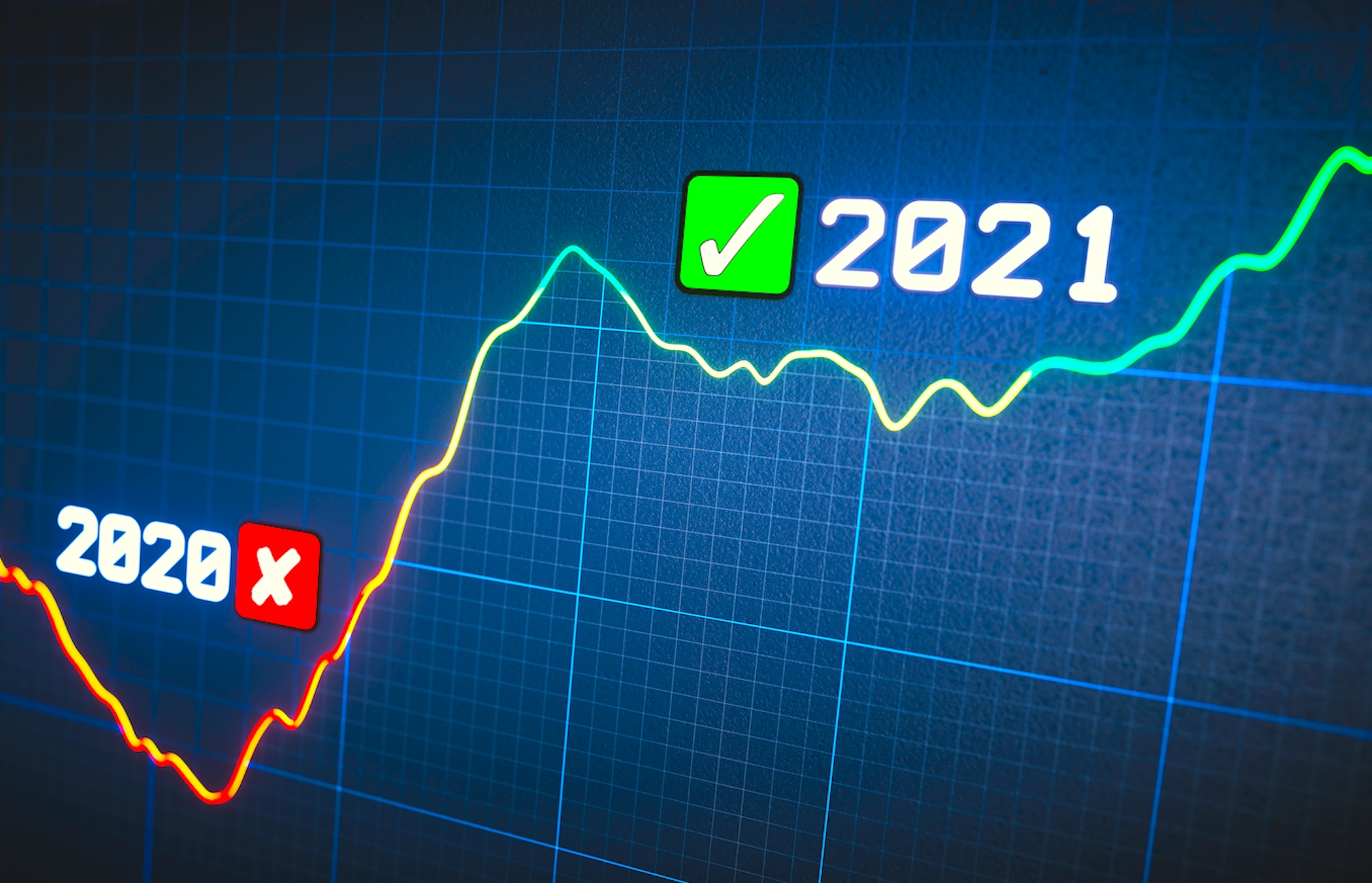 capital investment and stock returns for 2021